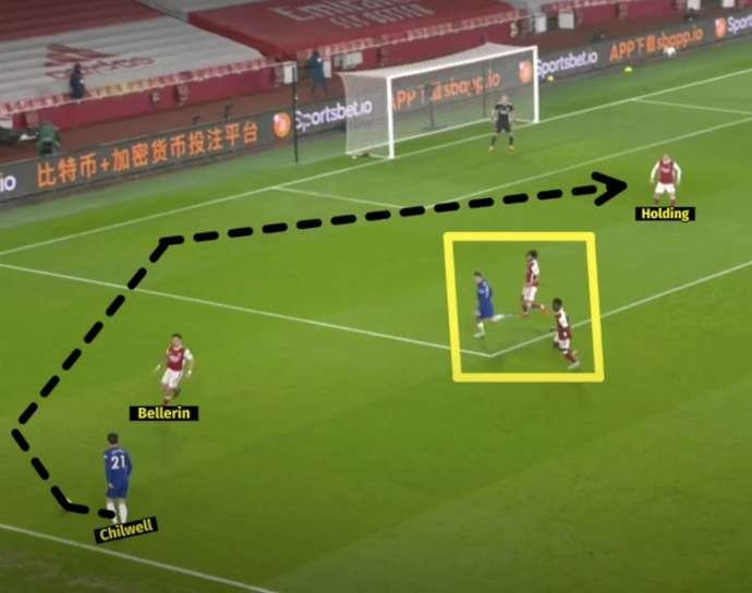 How Arsenal Outclassed Chelsea with 6 First-Team Players Missing!