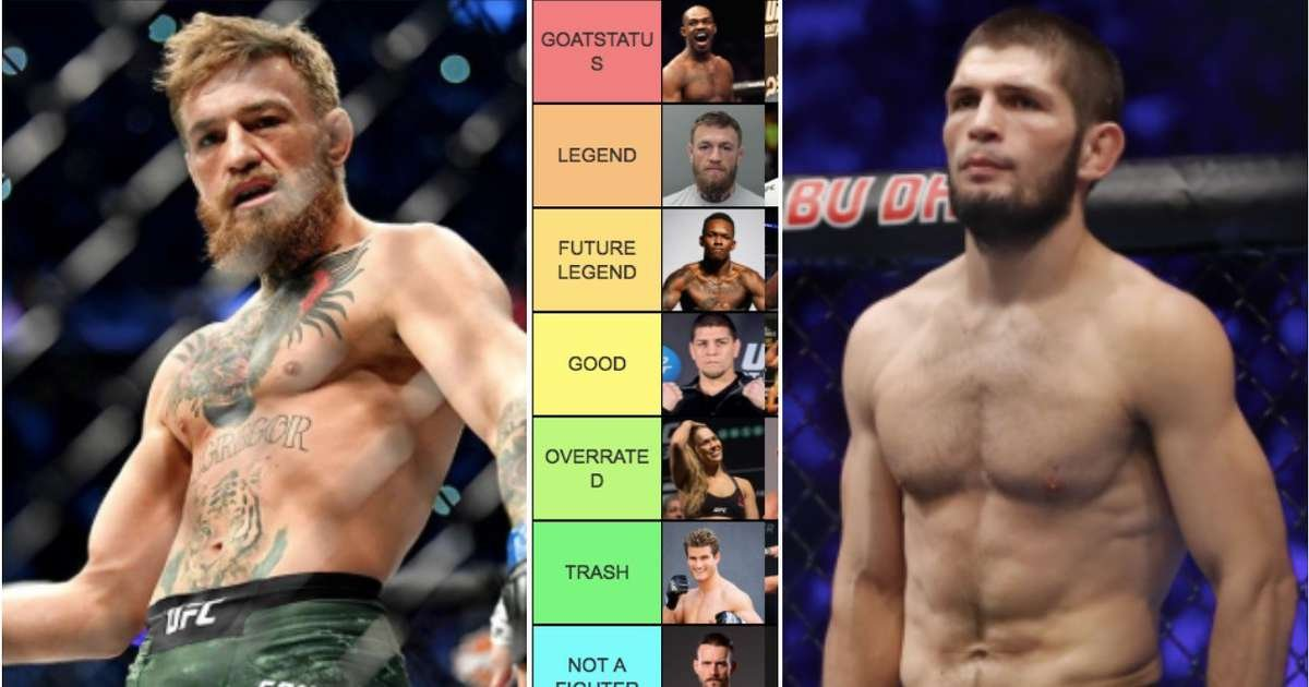 UFC fighters have been ranked from 'GOAT Status' to 'Not A Fighter'