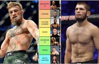 UFC fighters ranked