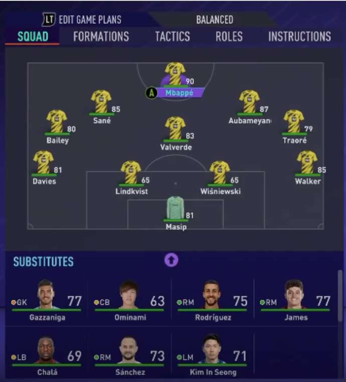 FIFA 21 Fastest XI Vs Strongest XI Has Been Simulated