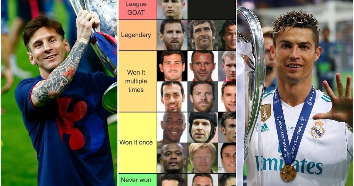 Champions League: Ranking the competition's biggest legends from 'GOAT' to 'Never won it' - GIVEMESPORT