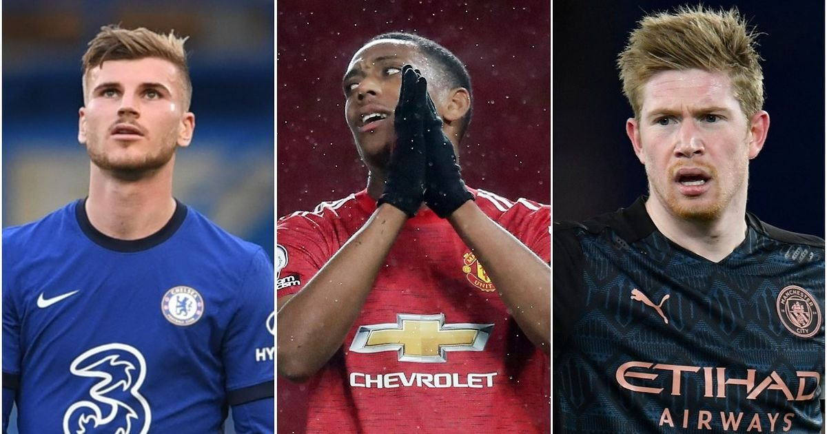 Ranking the 14 most wasteful finishers in the 2020/21 Premier League season
