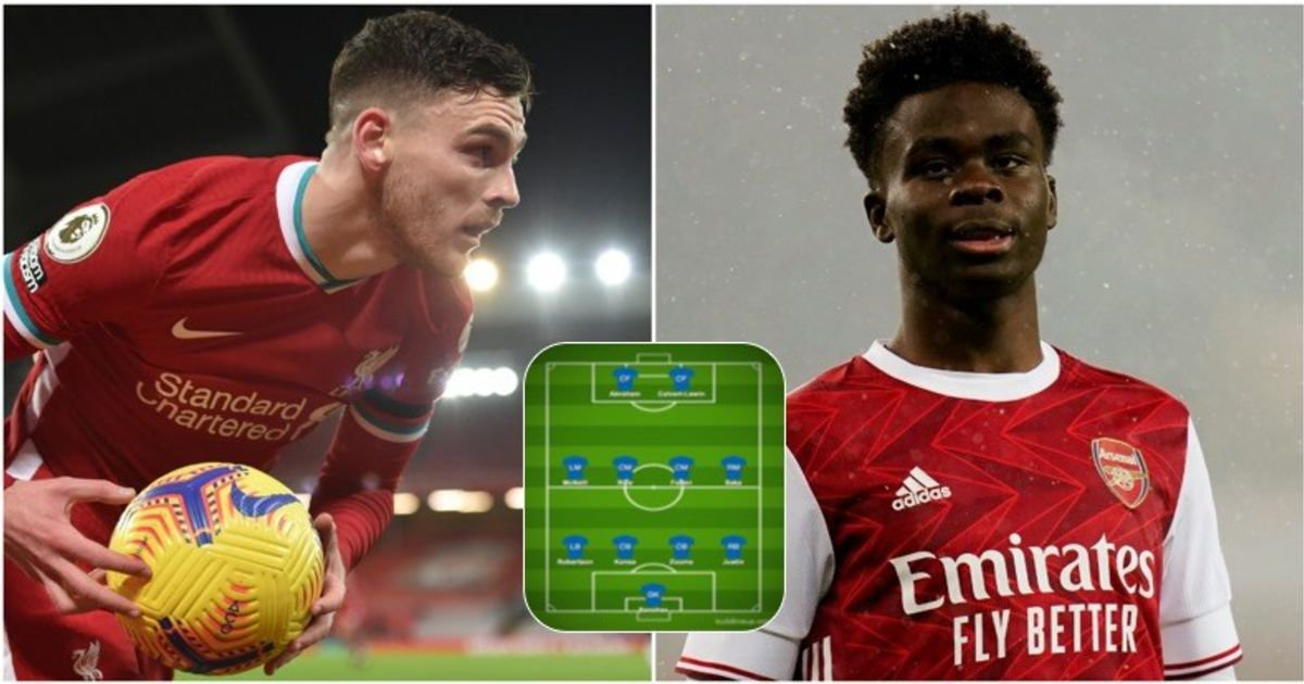 Unveiling the most underpaid XI in the Premier League