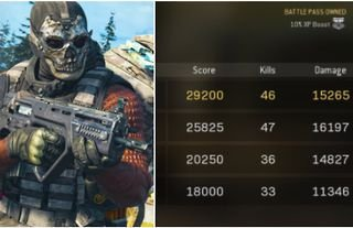 Call of Duty: Warzone squad break world record with 162 kills in single game