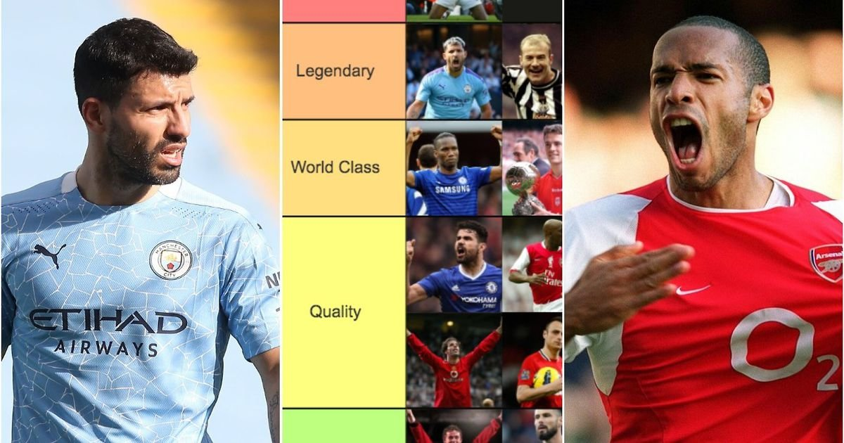 Ranking Premier League's greatest ever strikers from 'GOAT' to just 'Decent'