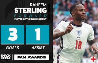 Raheem Sterling Euro 2020 Player of the Tournament